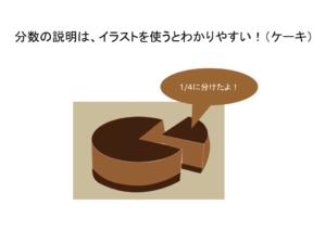 分数の理解(ケーキ)