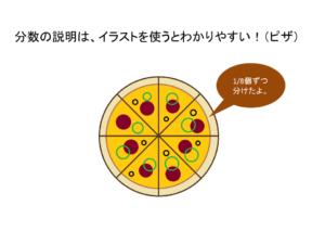 分数の理解(ピザ)